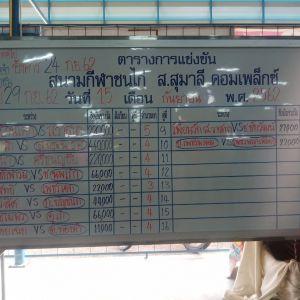 ผลสรุปสนาม ส.สุมาลี ประจำวันอาทิตย์ที่15 กันยายน 2562