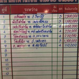 ข้อสอบสนามชนะชัย อโยธยา ประจำวันเสาร์ที่ 19 ตุลาคม 2562