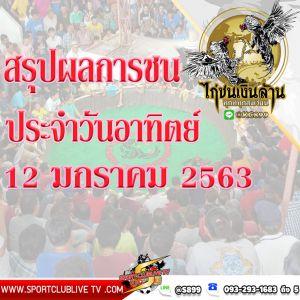สรุปผลการชนจากทีมงานไก่ชนเงินล้านประจำวันอาทิตย์ที่ 12 มกราคม 2563