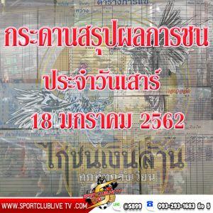 กระดานสรุปผลการชนของแต่ละสนามประจำวันเสาร์ที่ 18 มกราคม 2563