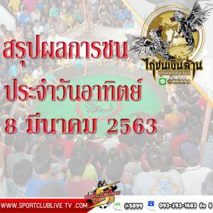 สรุปผลการชนของแต่ละสนามประจำวันอาทิตย์ที่ 8 มีนายน 2563